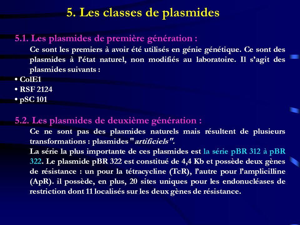 5. Les classes de plasmides