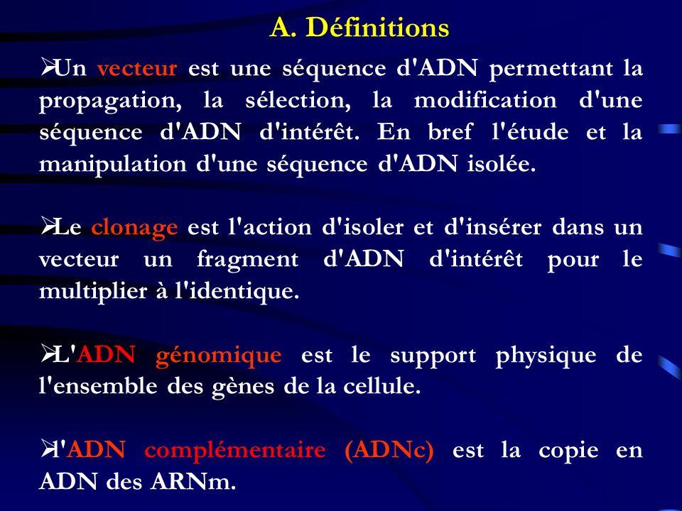A. Définitions