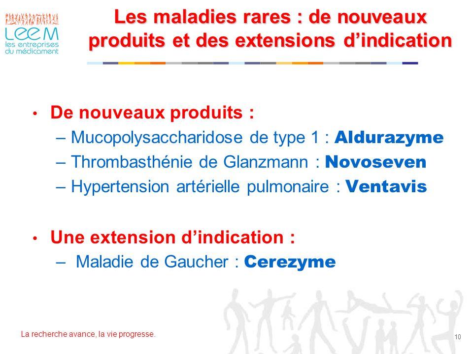 Les maladies rares : de nouveaux produits et des extensions d'indication