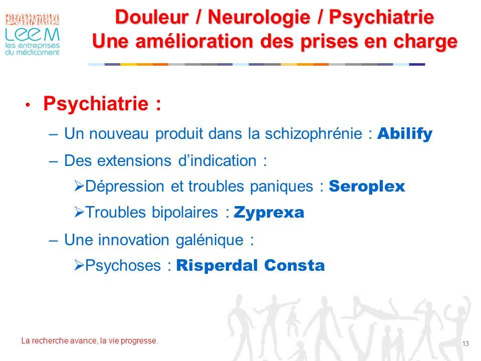 Douleur / Neurologie / Psychiatrie Une amélioration des prises en charge