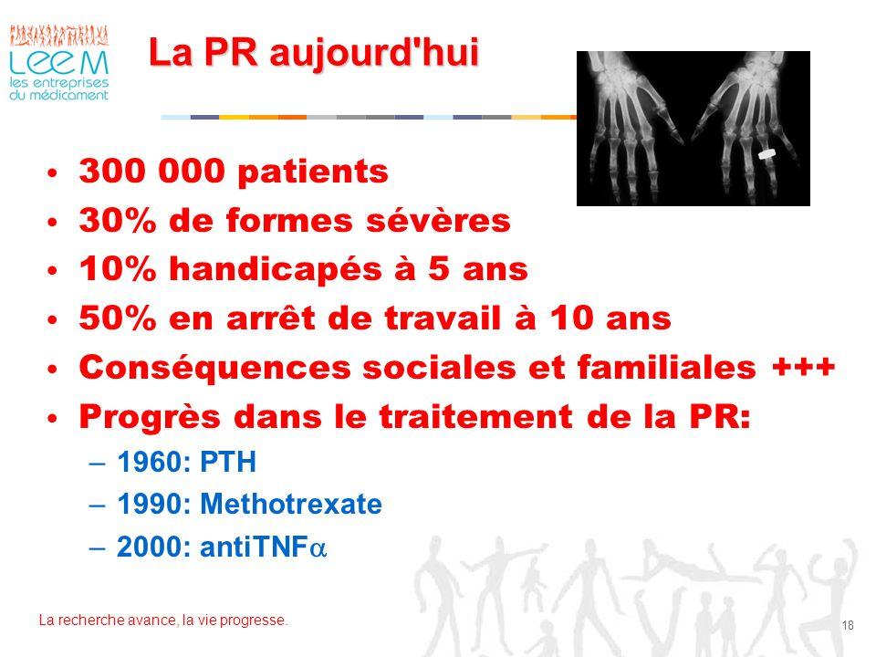 La PR aujourd hui 300 000 patients 30% de formes sévères