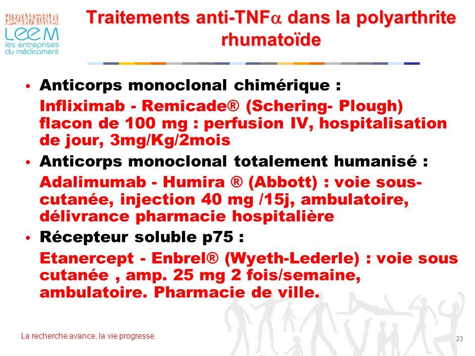 Traitements anti-TNFa dans la polyarthrite rhumatoïde