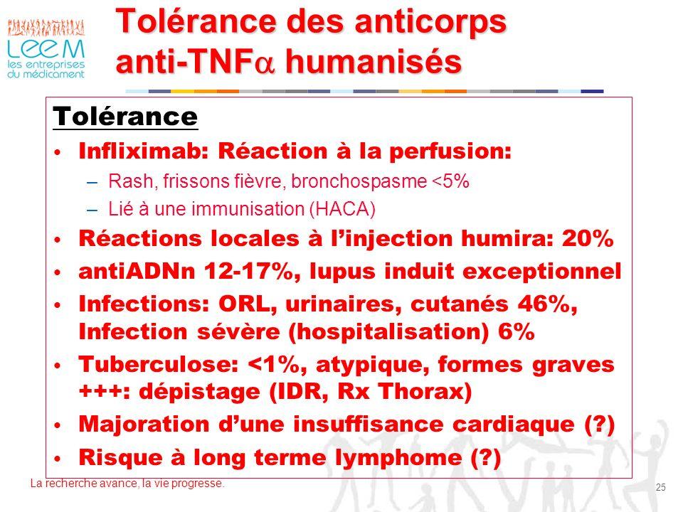 Tolérance des anticorps anti-TNFa humanisés