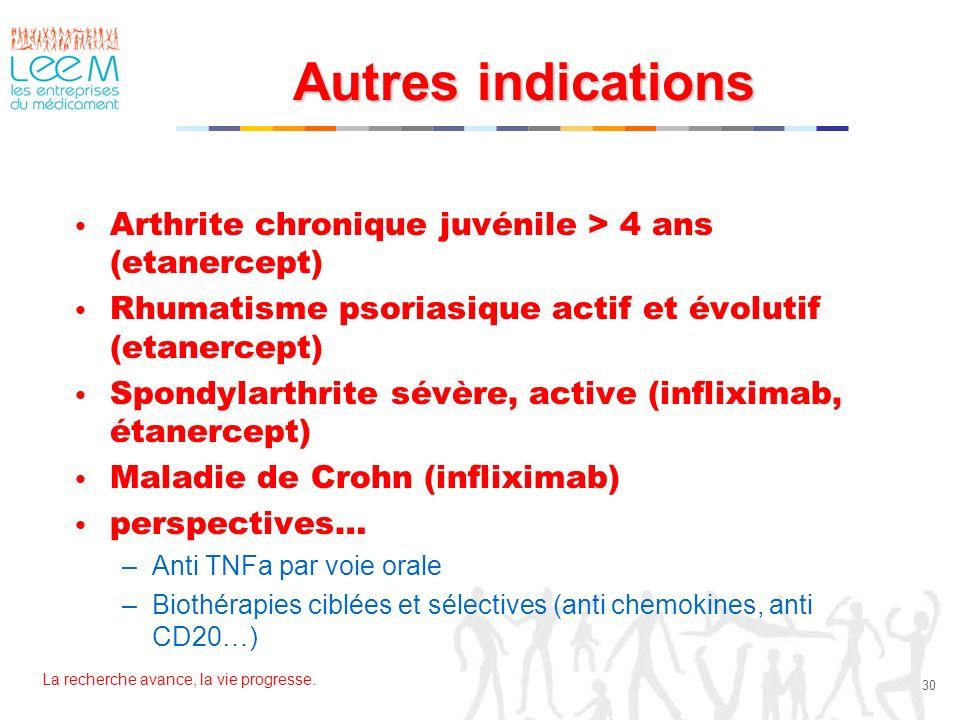 Autres indications Arthrite chronique juvénile > 4 ans (etanercept)