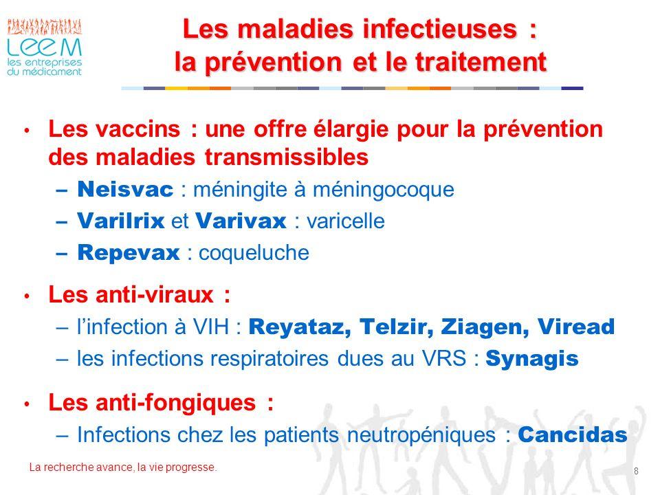 Les maladies infectieuses : la prévention et le traitement