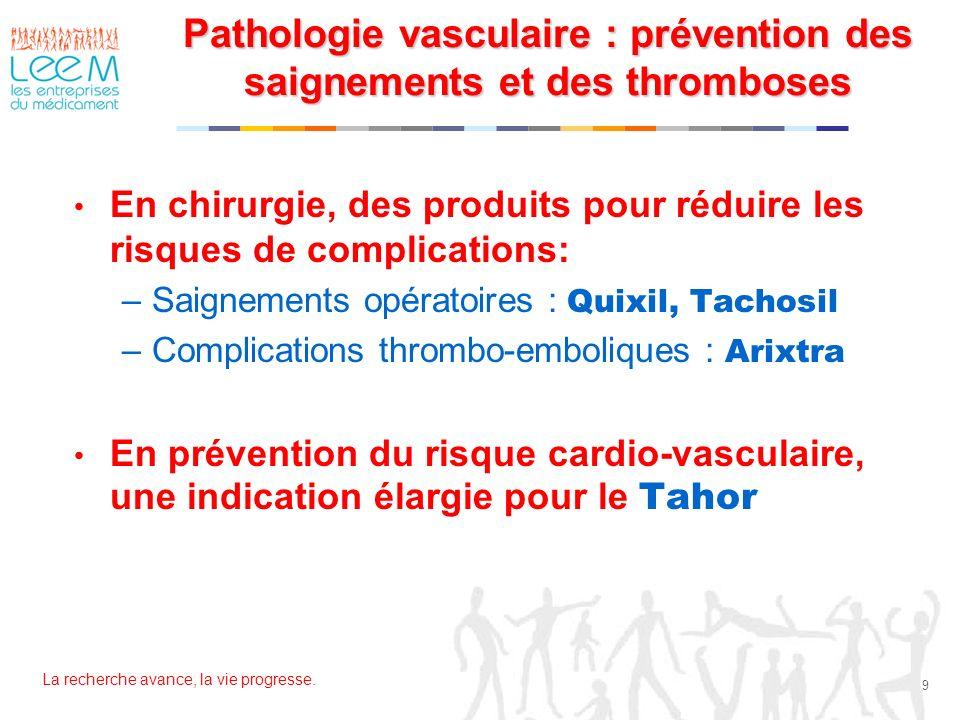 Pathologie vasculaire : prévention des saignements et des thromboses