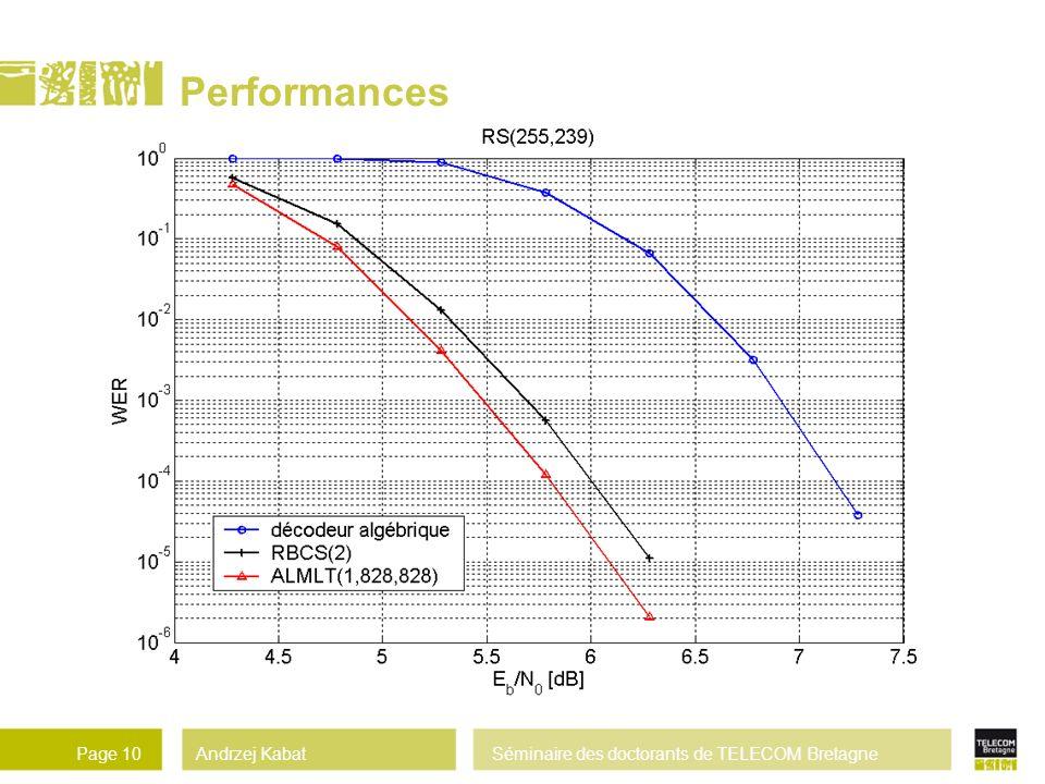 Performances 1) Pour prouver la prépondérante de notre algo, on va comparer des performances de different algos.