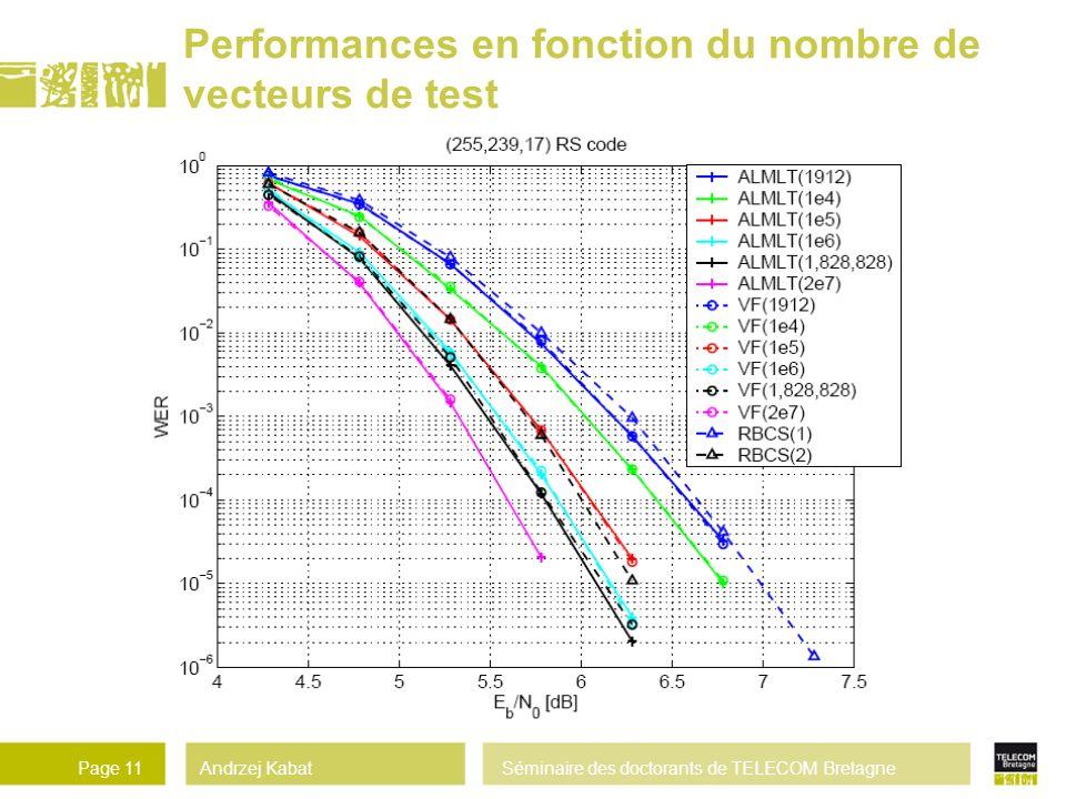 Performances en fonction du nombre de vecteurs de test