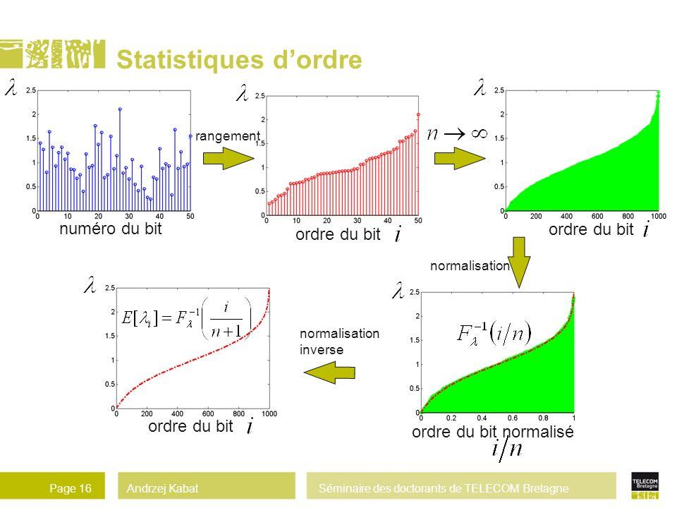 Statistiques d'ordre numéro du bit ordre du bit ordre du bit