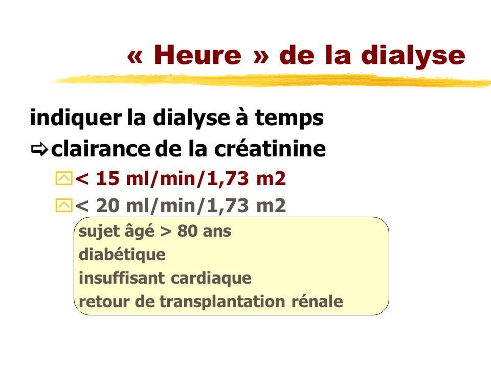 « Heure » de la dialyse indiquer la dialyse à temps