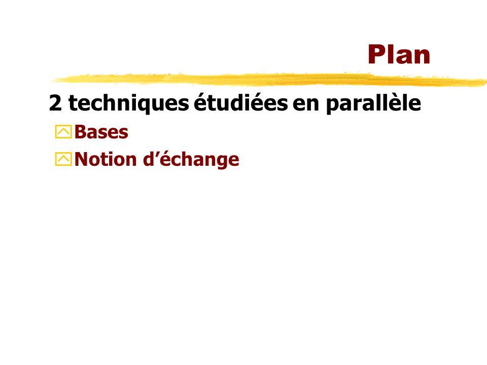 Plan 2 techniques étudiées en parallèle Bases Notion d'échange