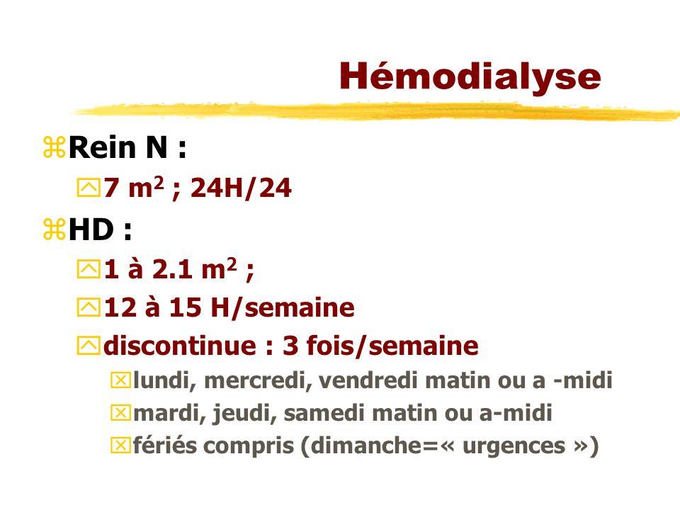 Hémodialyse Rein N : HD : 7 m2 ; 24H/24 1 à 2.1 m2 ; 12 à 15 H/semaine