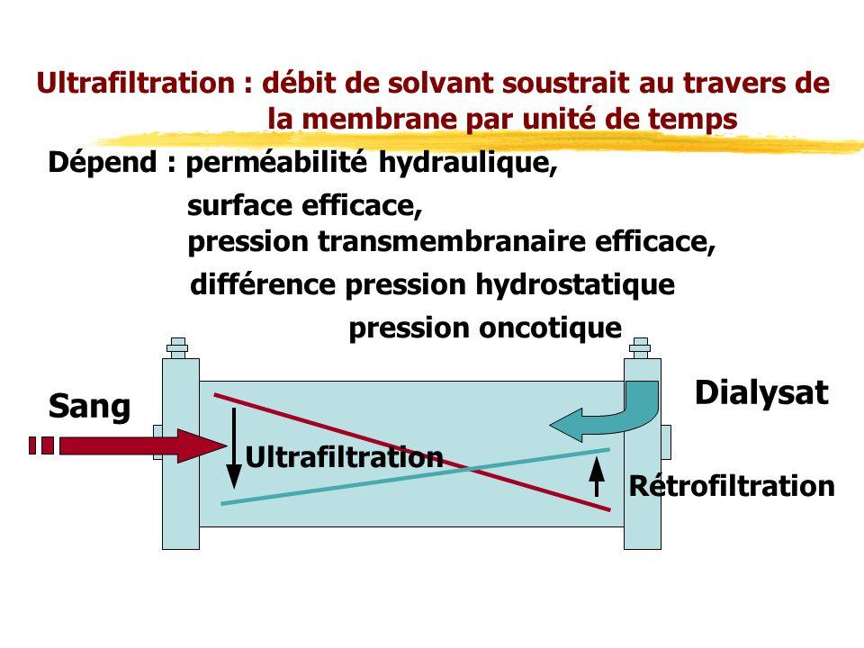 Ultrafiltration : débit de solvant soustrait au travers de