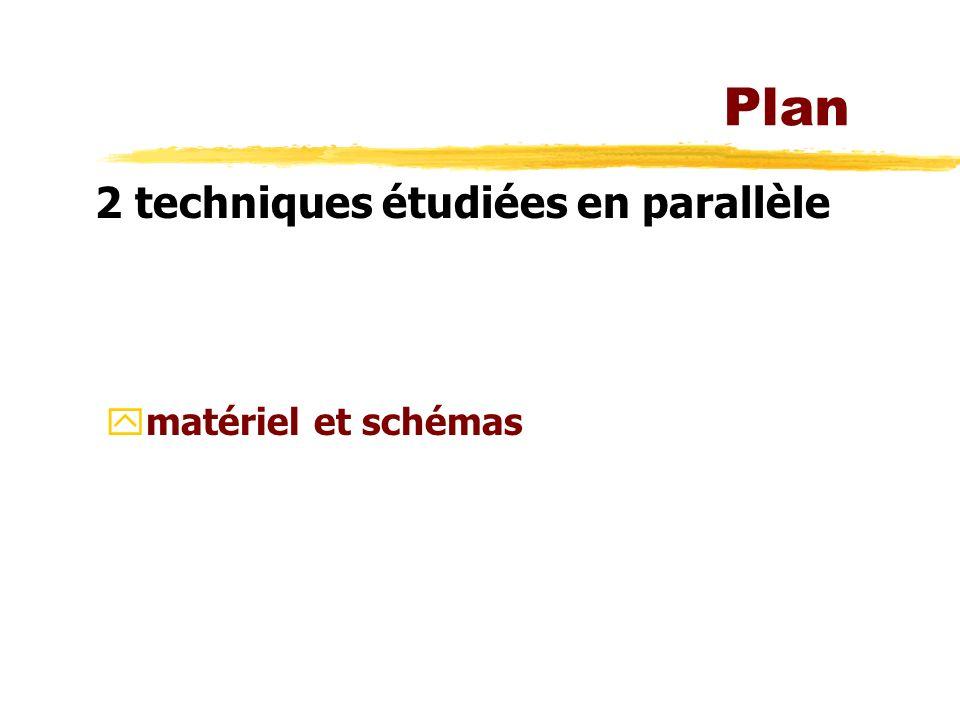 Plan 2 techniques étudiées en parallèle matériel et schémas