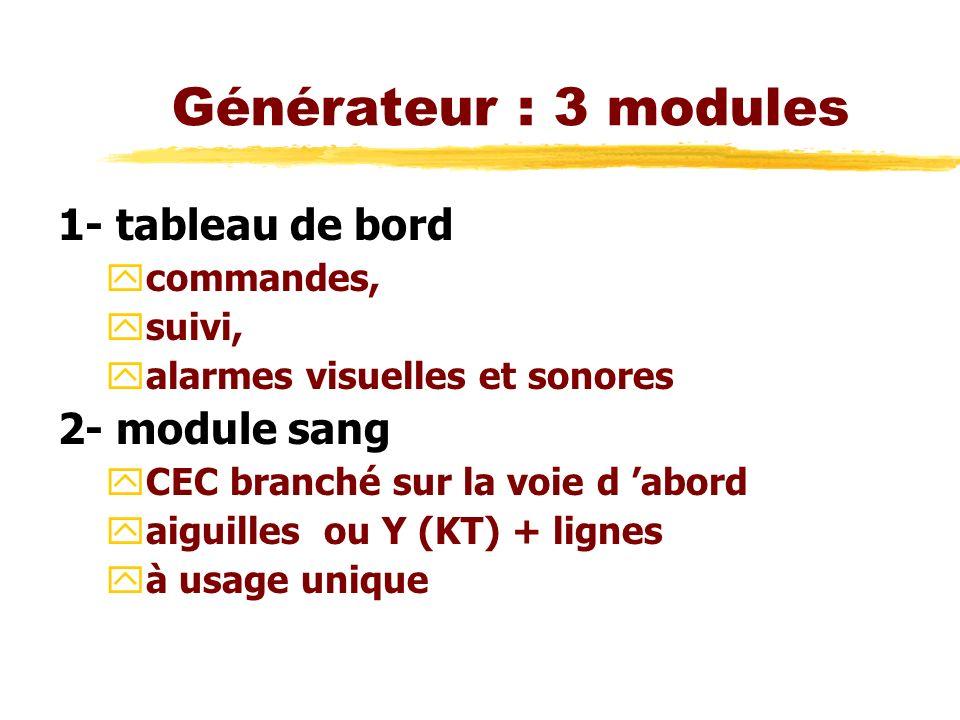 Générateur : 3 modules 1- tableau de bord 2- module sang commandes,