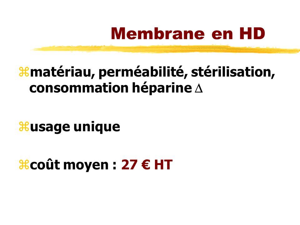 Membrane en HD matériau, perméabilité, stérilisation, consommation héparine  usage unique.