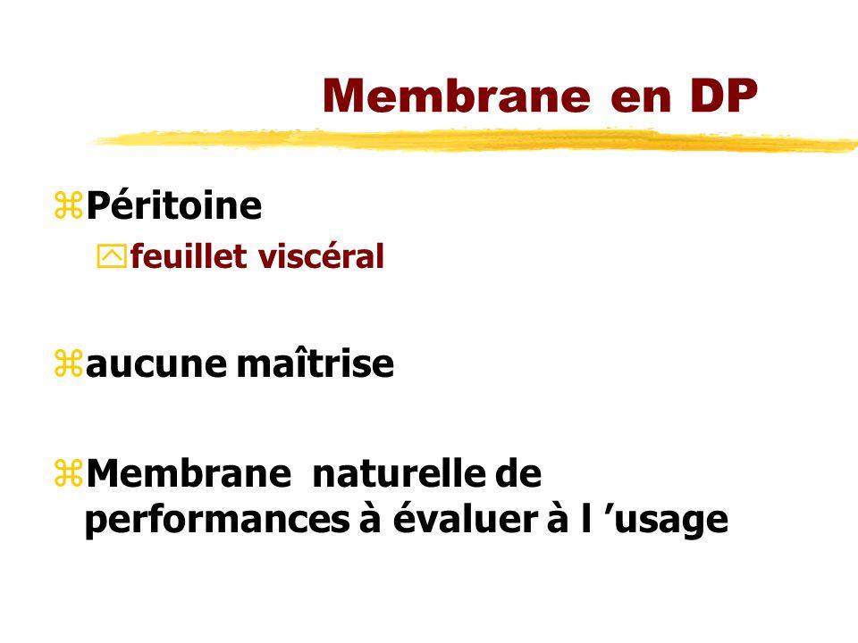 Membrane en DP Péritoine aucune maîtrise