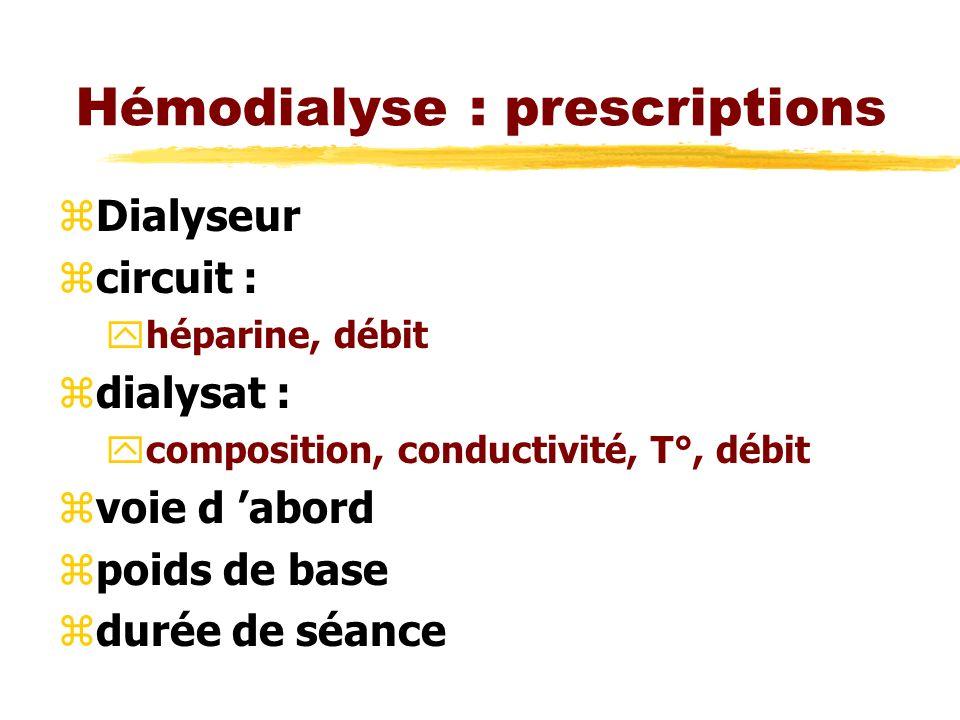 Hémodialyse : prescriptions