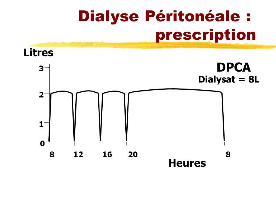 Dialyse Péritonéale : prescription DPCA Litres Heures Dialysat = 8L 3
