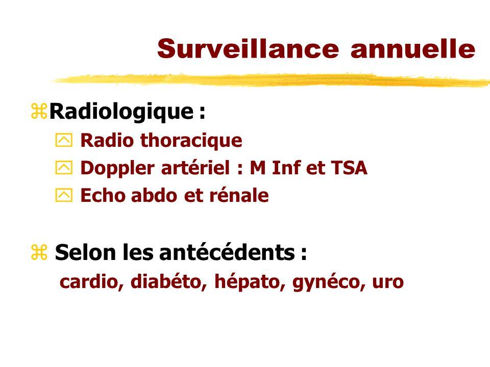 Surveillance annuelle