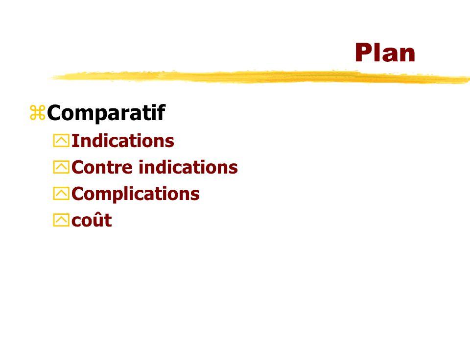 Plan Comparatif Indications Contre indications Complications coût