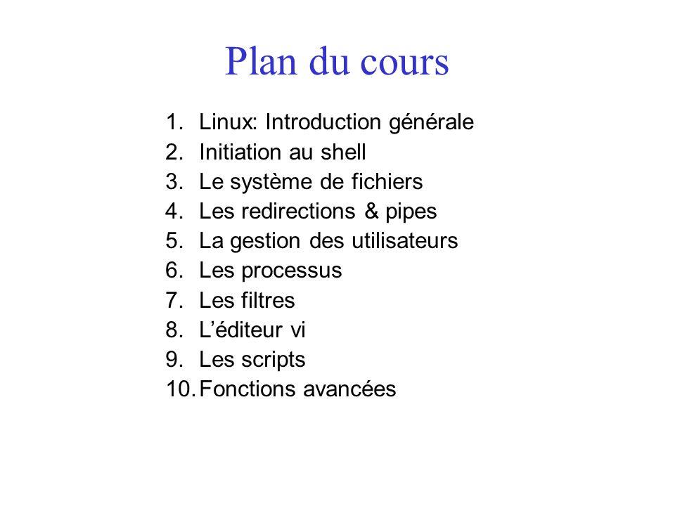 Plan du cours Linux: Introduction générale Initiation au shell