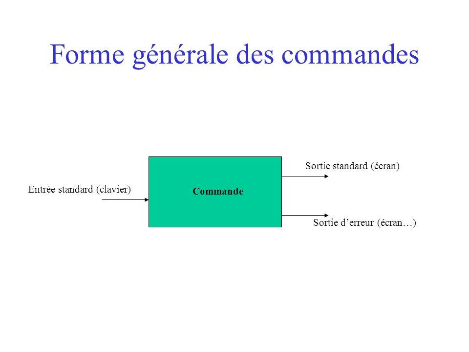 Forme générale des commandes