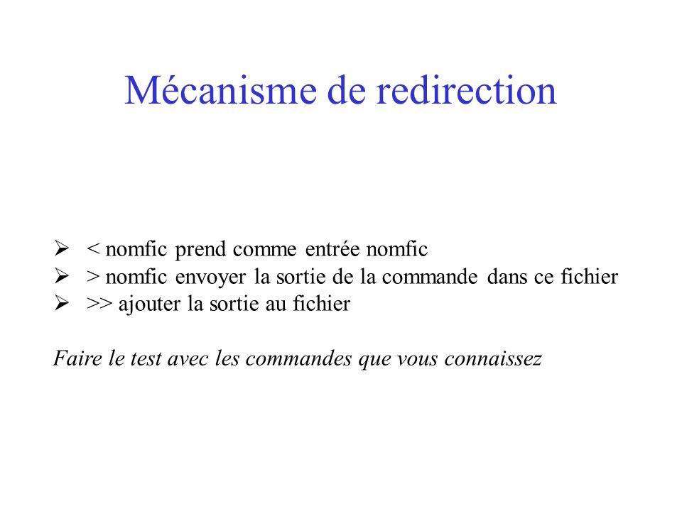 Mécanisme de redirection