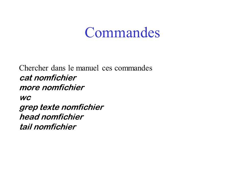 Commandes Chercher dans le manuel ces commandes cat nomfichier