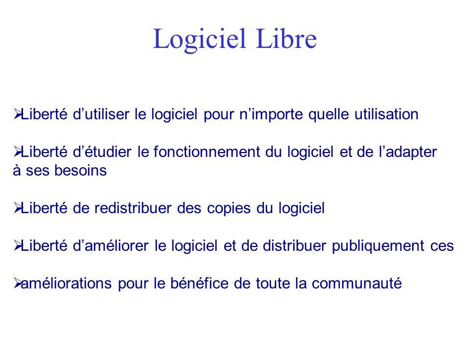 Logiciel Libre Liberté d'utiliser le logiciel pour n'importe quelle utilisation. Liberté d'étudier le fonctionnement du logiciel et de l'adapter.