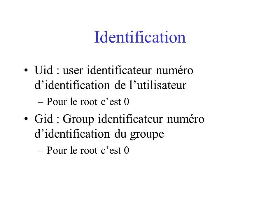 Identification Uid : user identificateur numéro d'identification de l'utilisateur. Pour le root c'est 0.