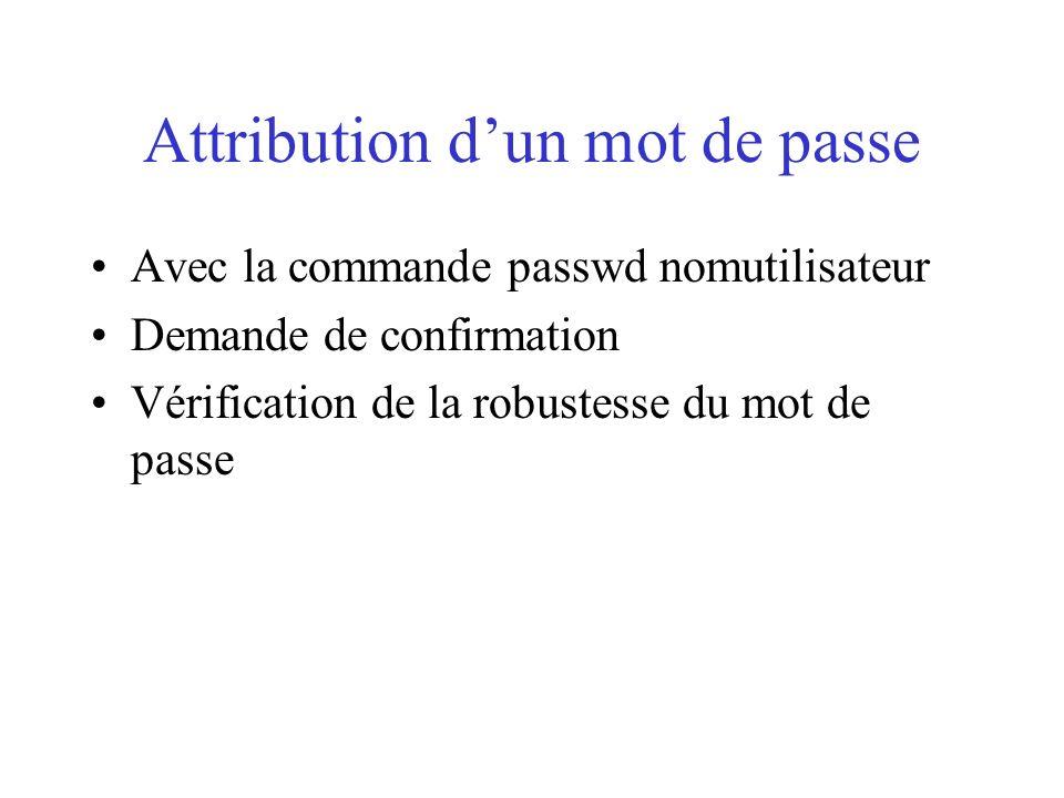 Attribution d'un mot de passe