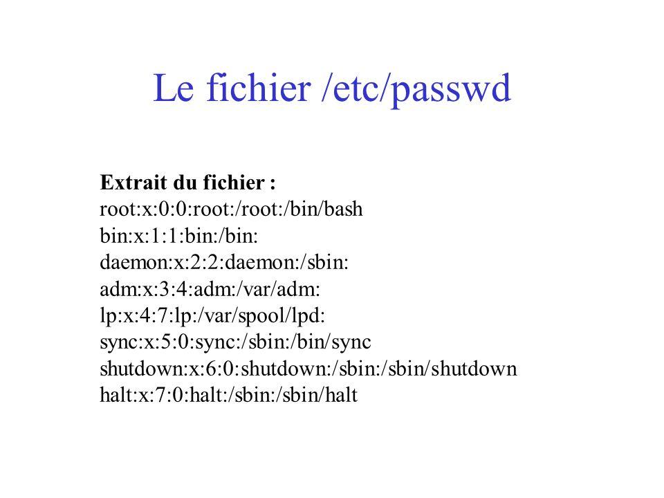 Le fichier /etc/passwd