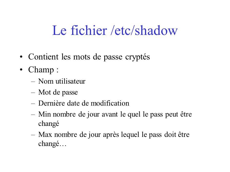 Le fichier /etc/shadow