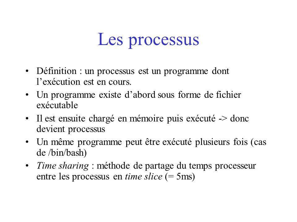 Les processus Définition : un processus est un programme dont l'exécution est en cours. Un programme existe d'abord sous forme de fichier exécutable.