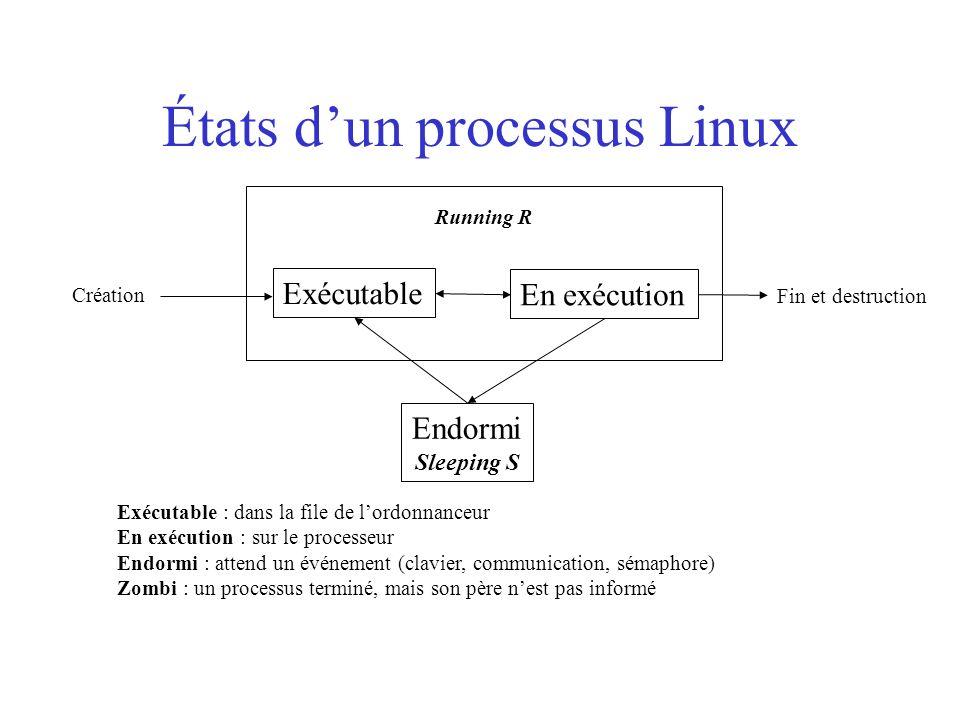 États d'un processus Linux