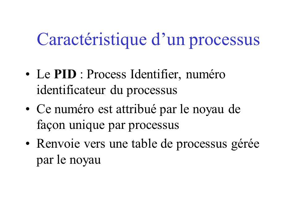 Caractéristique d'un processus