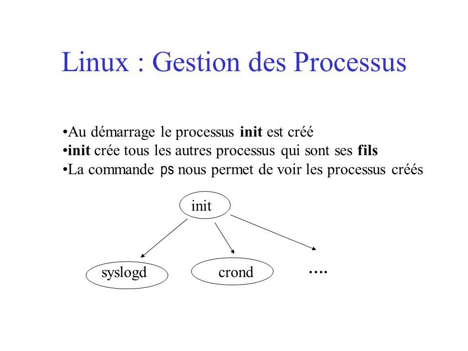 Linux : Gestion des Processus