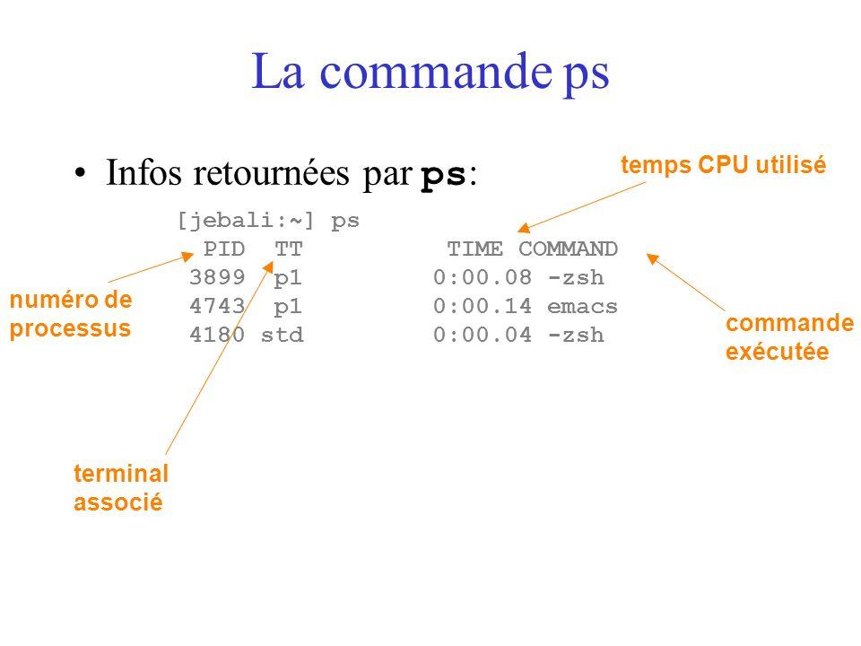 La commande ps Infos retournées par ps: temps CPU utilisé