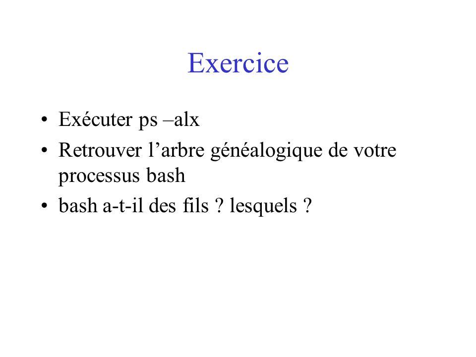Exercice Exécuter ps –alx