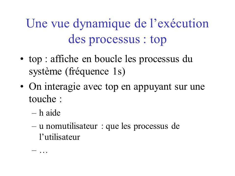 Une vue dynamique de l'exécution des processus : top