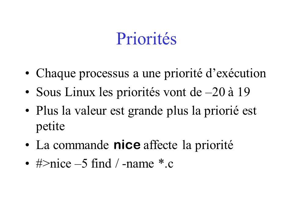 Priorités Chaque processus a une priorité d'exécution