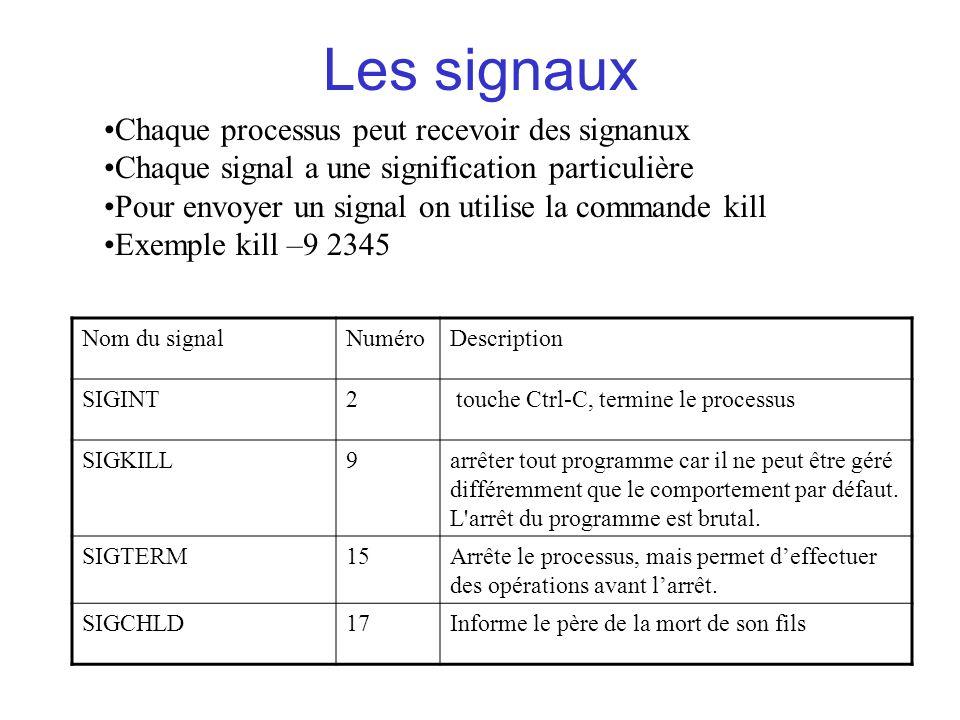Les signaux Chaque processus peut recevoir des signanux
