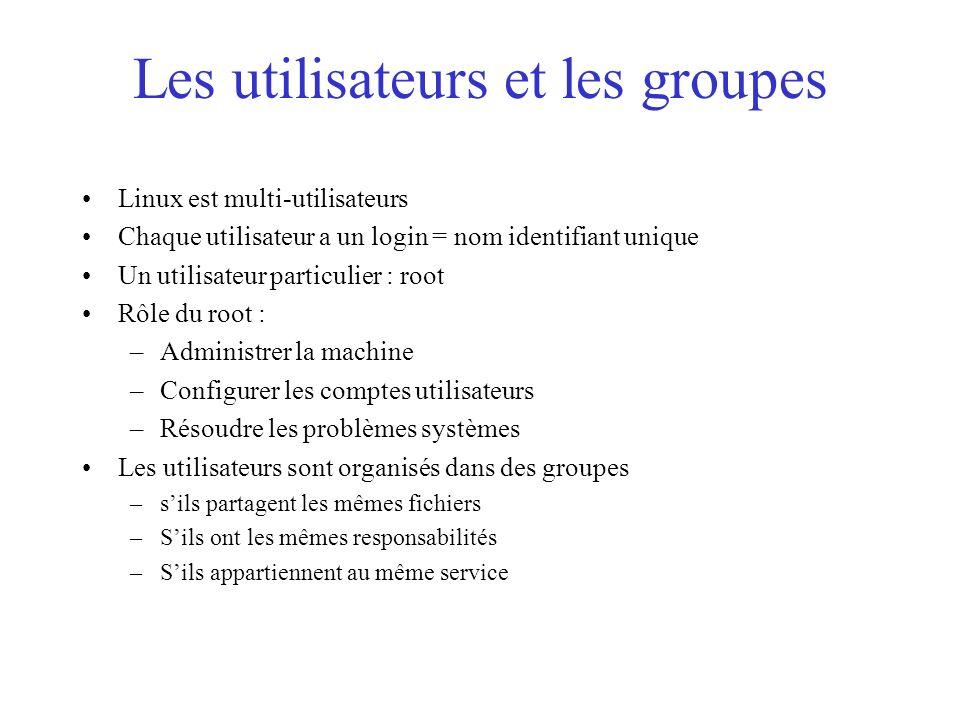 Les utilisateurs et les groupes