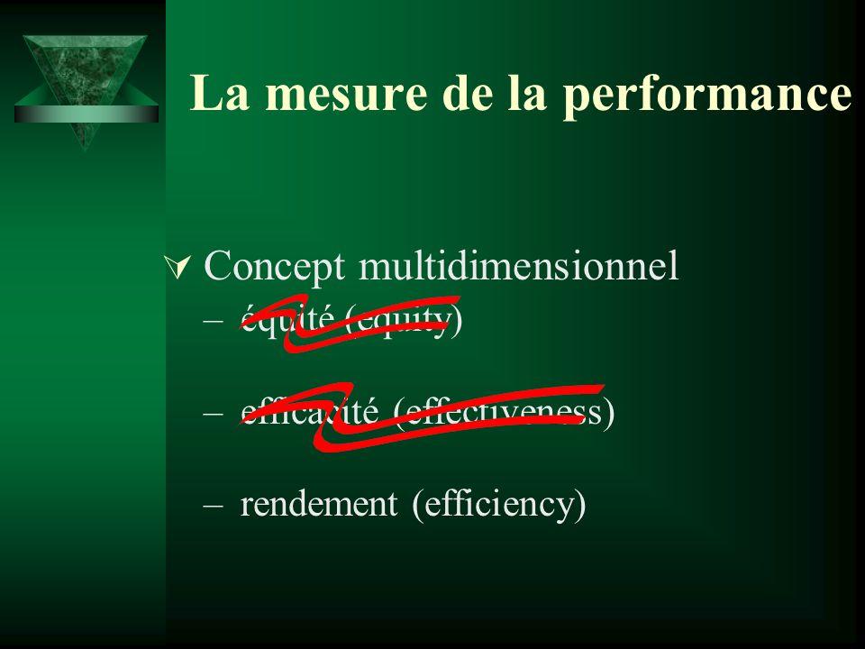 La mesure de la performance