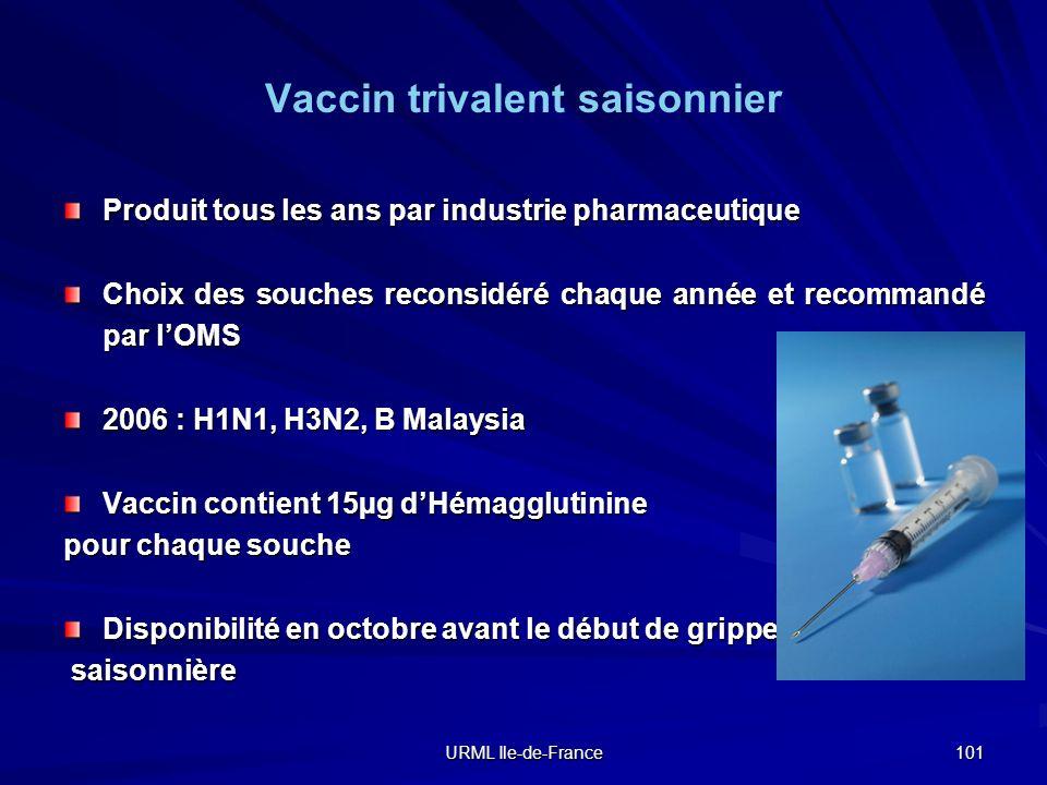 Vaccin trivalent saisonnier