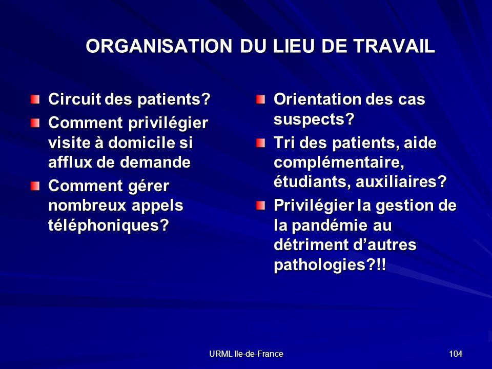 ORGANISATION DU LIEU DE TRAVAIL