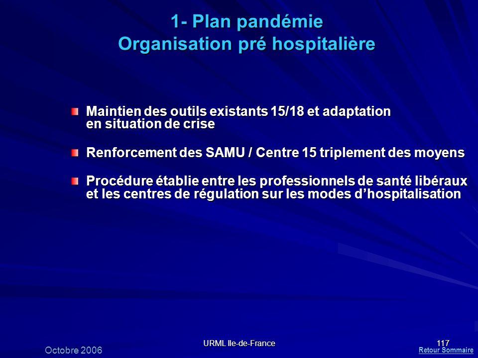 1- Plan pandémie Organisation pré hospitalière