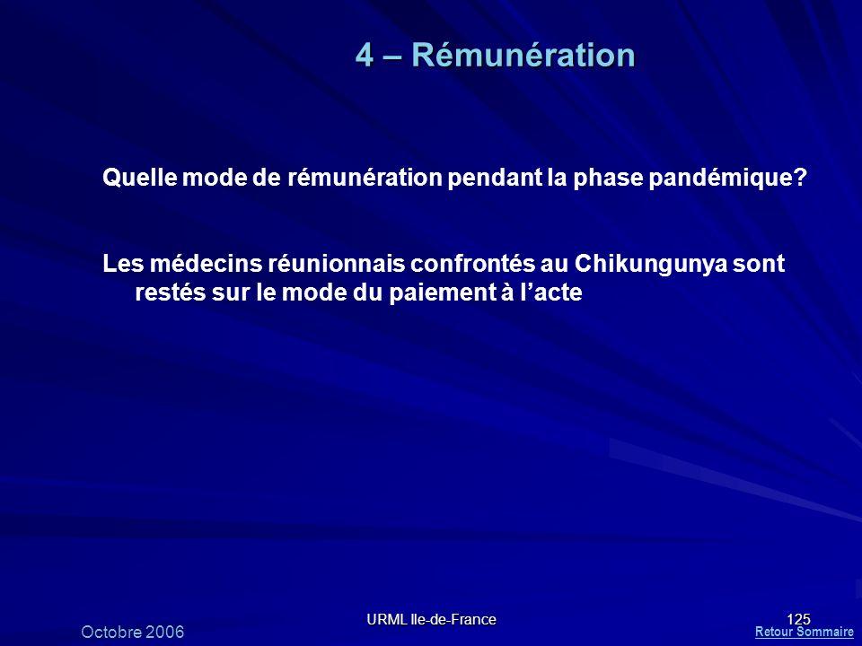 4 – Rémunération Quelle mode de rémunération pendant la phase pandémique