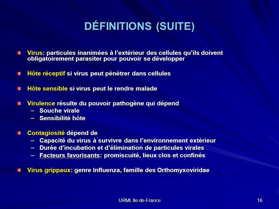 DÉFINITIONS (SUITE) Virus: particules inanimées à l'extérieur des cellules qu'ils doivent obligatoirement parasiter pour pouvoir se développer.
